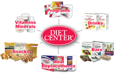 Weight Loss Products Diet Programs Of Diet Center Diet Center